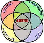 ADFSL
