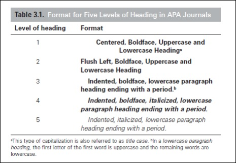 6th edition apa sample paper