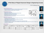 A Pilot Study of Flipped Classroom Design in Engineering Courses