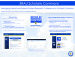 Managing Internal and External Student Research Conferences in Scholarly Commons
